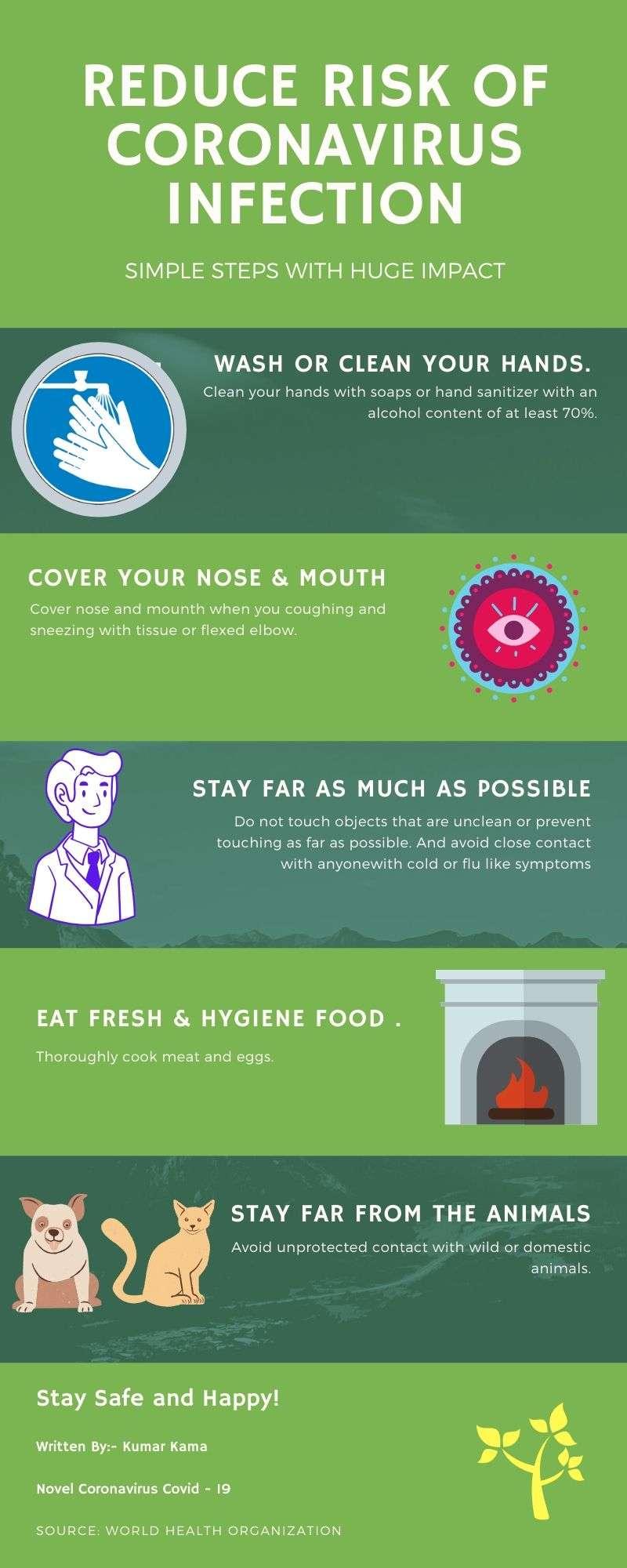 Reduce Coronavirus infection